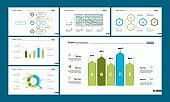 Business analytics process, line, flow, pie and bar charts
