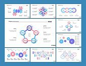Marketing scatter, flow and process charts