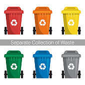 Containers for garbage of different types. Sorting and recycling of waste