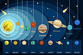 Solar system infographics, vector paper cut illustration
