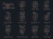 Vector set of 3d astrological planets symbols.