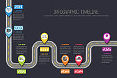 Road map,infographic template with business timeline,design template
