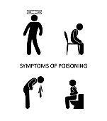 symptoms of poisoning, simple illustration