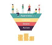Marketing funnel with buyers or clients flat vector illustration isolated.