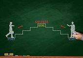 Business concept drawn on blackboard
