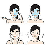 Steps how to facial care icon