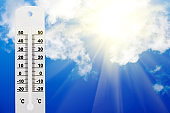 white street thermometer against the sky with the sun