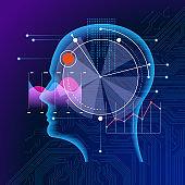 Analysis artificial intelligence Web Banner