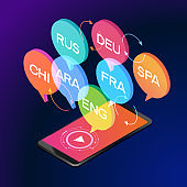 Multi language translator concept banner
