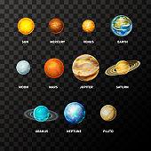 Set of bright realistic planets on solar system like Mercury, Venus, Earth, Mars, Jupiter, Saturn, Uranus, Neptune and Pluto, including sun and moon on transparent