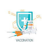 Vaccination concept, vector image in flat style
