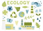Ecological set
