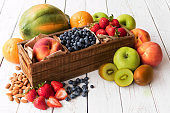 Fresh fruits composition