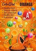 Orange diet cancer prevention food nutrition