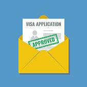 approved visa application in opened envelope, flat design