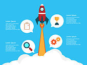 infographics 4 steps business  startup with rocket launch