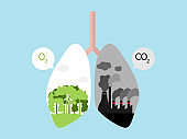lung cancer with green tree forest for O2 and dark factory for CO2