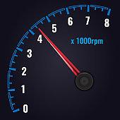 Tachometer up to 8 x 1000 rpm. Revolution-counter gauge. Vector illustration