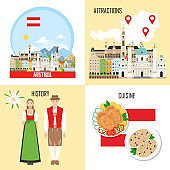 Austria background set with austrian sights, features, history