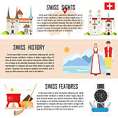 Switzerland banners collection