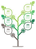 Vertical green infographics or timeline with 6 options. The sustainable development and growth of the eco business or green technology. Time line. Business concept with six steps or processes.