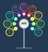 Business presentation or info graphics concept with 9 steps. Template of development tree. Chart or diagram. Infographic of technology or education process with options. Annual report is segmented into nine parts.