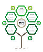 Vertical infographics. The development and growth of the green business. Time line. Business presentation concept with 6 options, parts, steps or processes.
