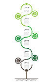Vertical Timeline infographics. The sustainable development and growth of the eco business. Time line of agriculture tendencies. Green Business concept with 6 options, parts, steps or points.