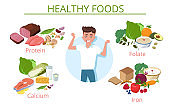Healthy foods, diet, fresh and organic meal. Infographic table with man and products.