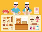 Bakery and dessert shop interior vector Illustration. Bakery and dessert menu flat icons set.