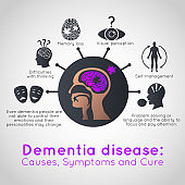 Dementia infographic icon design, medical vector illustration