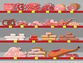 Meat products in supermarket shelf.