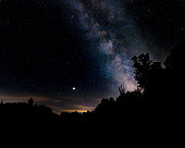 astrophotography milky way stars