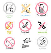 Lactose free, gluten, wheat, sugar and salt free icons.