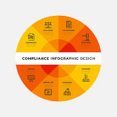 Compliance Infographic Vector Design