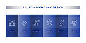 Trust infographic Design.