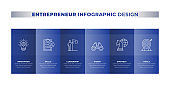 Entrepreneur infographic Design.