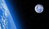 Space Scene - Planet Earth and Moon in Outer Space  - Copy Space