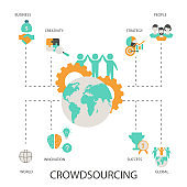 Crowdsourcing design concept.