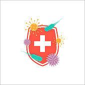 Medical immune shield and viruses
