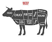 Cuts of Beef. Poster Butcher diagram. Cow silhouette isolated. Meat cuts. Beef cutting scheme. vector