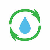Sign of recycling and drop of water. Logo, icon, symbol. Vector illustration.