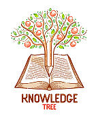 Tree with apples combined with pencil over open vintage book education or science knowledge concept, educational or scientific literature library vector emblem.
