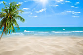 Beach with blurry blue ocean and sky,palm tree background ,Summer Concept .