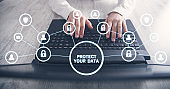 Protect Your Data. Concept Of Cyber Security