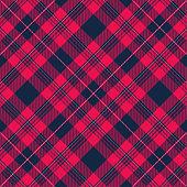 Tartan Pattern in Red.