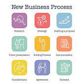 New Business Process Icon Set with Bidding Process, Proposal, Contract