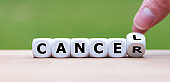 """Symbol for stopping cancer. Hand turns a dice and changes the word """"cancer"""" to """"cancel""""."""