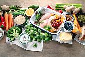 Balanced diet background