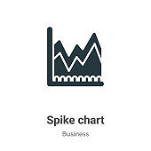 Spike chart vector icon on white background. Flat vector spike chart icon symbol sign from modern business collection for mobile concept and web apps design.